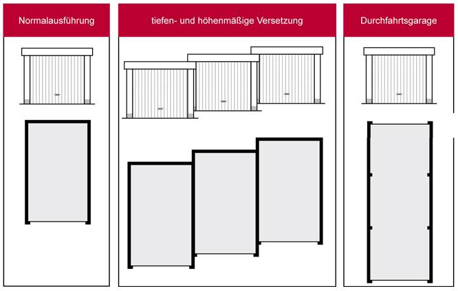 Fertiggarage grundriss  Fertiggaragen von Hoffmann Garagen ™ | Garagenbau aus ökologischem ...